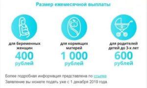 Что Положено Беременным В Москве 2020