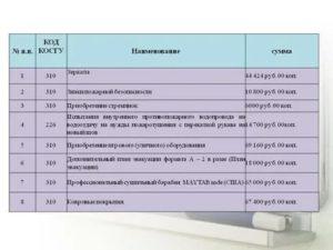 Щит Электрический Косгу 340 Или 310 С 2020 Года
