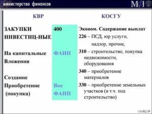 Монтаж и наладка вентиляции косгу 2020