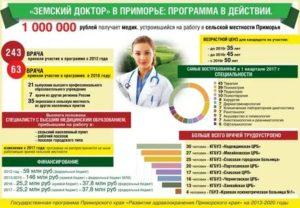 Программа земский доктор 2020 условия для медсестер
