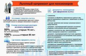 Льготы Пенсионерам В Московской Области В 2020 После 80 Лет