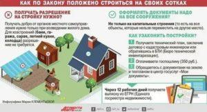 Налог на строение на садовом участке