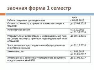 Оплата установочной сессии