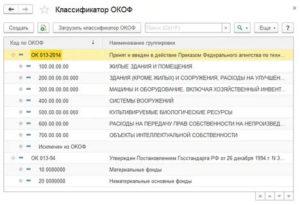 Стеллажи Металлические Код Окоф 2020