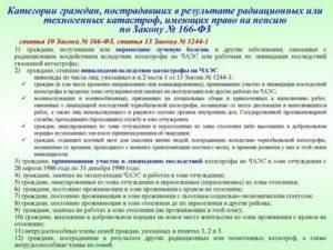 Работа в чернобыльской зоне какие льготы