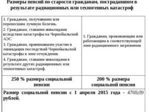 Как начисляется чернобыльская пенсия по старости