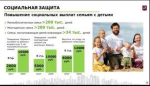 Статус Многодетной Семьи В Санктпетербурге В 2020 До Какого Возроста Детей