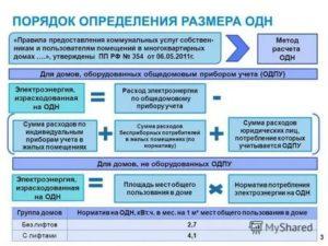 Постановление правительства 354 2020г по перерасчету расходов на одн