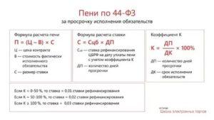 Пример Расчета Пени По 44 Фз 2020 Год
