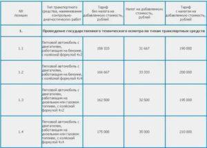 Налог за дороги при техосмотре 2020