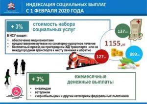 Пенсии чернобыльцам в 2020 году в москве