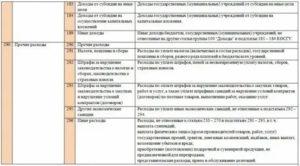 Монтажные работы арочного металлодетектора с приобретением оборудования код косгу в 2020 году