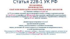 Форум и письма по статье 228 часть 4 на 2020 18 20 й