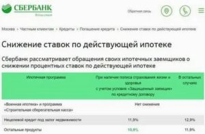 Программа Снижения Процентной Ставки По Ипотеке Сбербанк