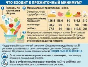 Прожиточный Минимум В Москве В 2020 Году Если Он Меньше Какие Льготы