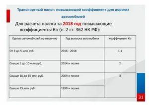 Ставка Транспортного Налога В Саратовской Области В 2020 Году