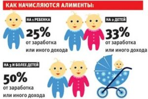 Элементы За Двоих Детей Сколько Процентов