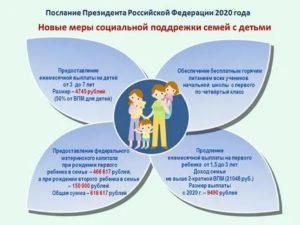 Совершенствование социальной помощи семье в рф 2020