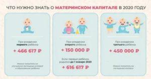 Материнский Капитал За Первого Реьенкав 2020 Рб
