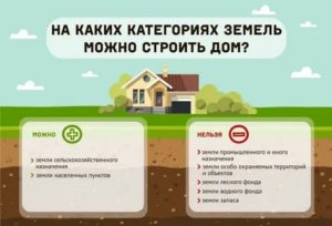 Можно ли на землях снт строить жилой дом