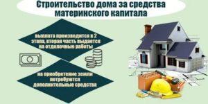 Можно ли использовать материнский капитал на строительство дома в снт 2020