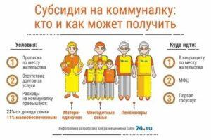 Как оформить субсидию на дом в барнауле многодетной матери